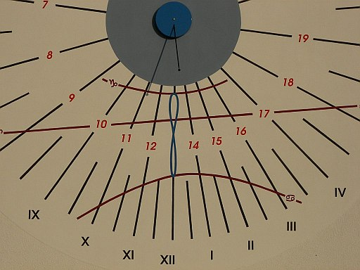 sundial itself